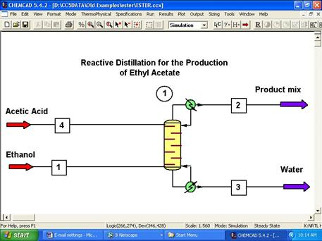 Reactive Distillation ChemCad