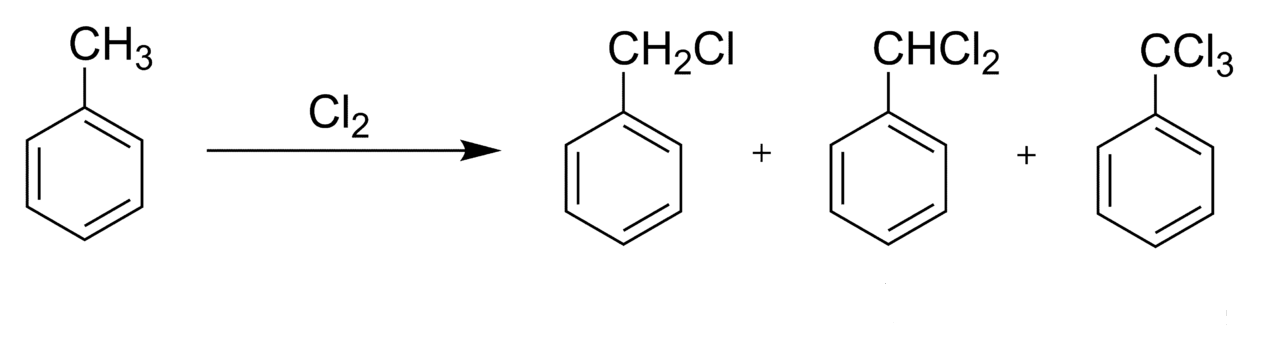 Photochlorination of Toluene to produce Benzyl Chloride