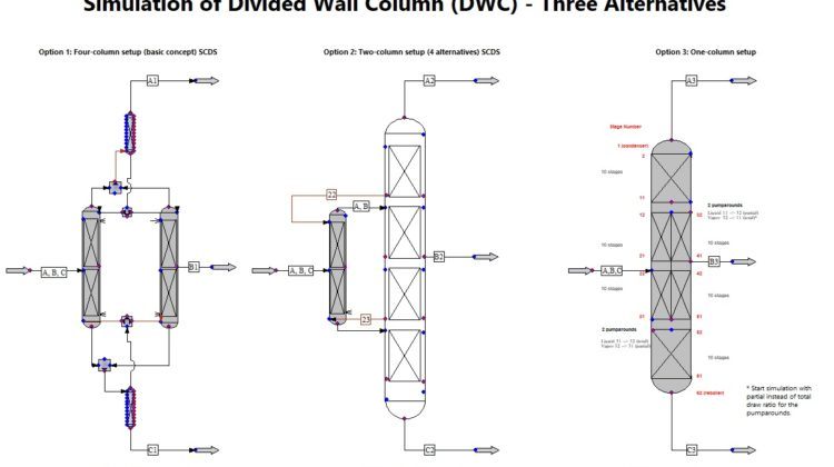 Simulating a Divided Wall Column with CHEMCAD