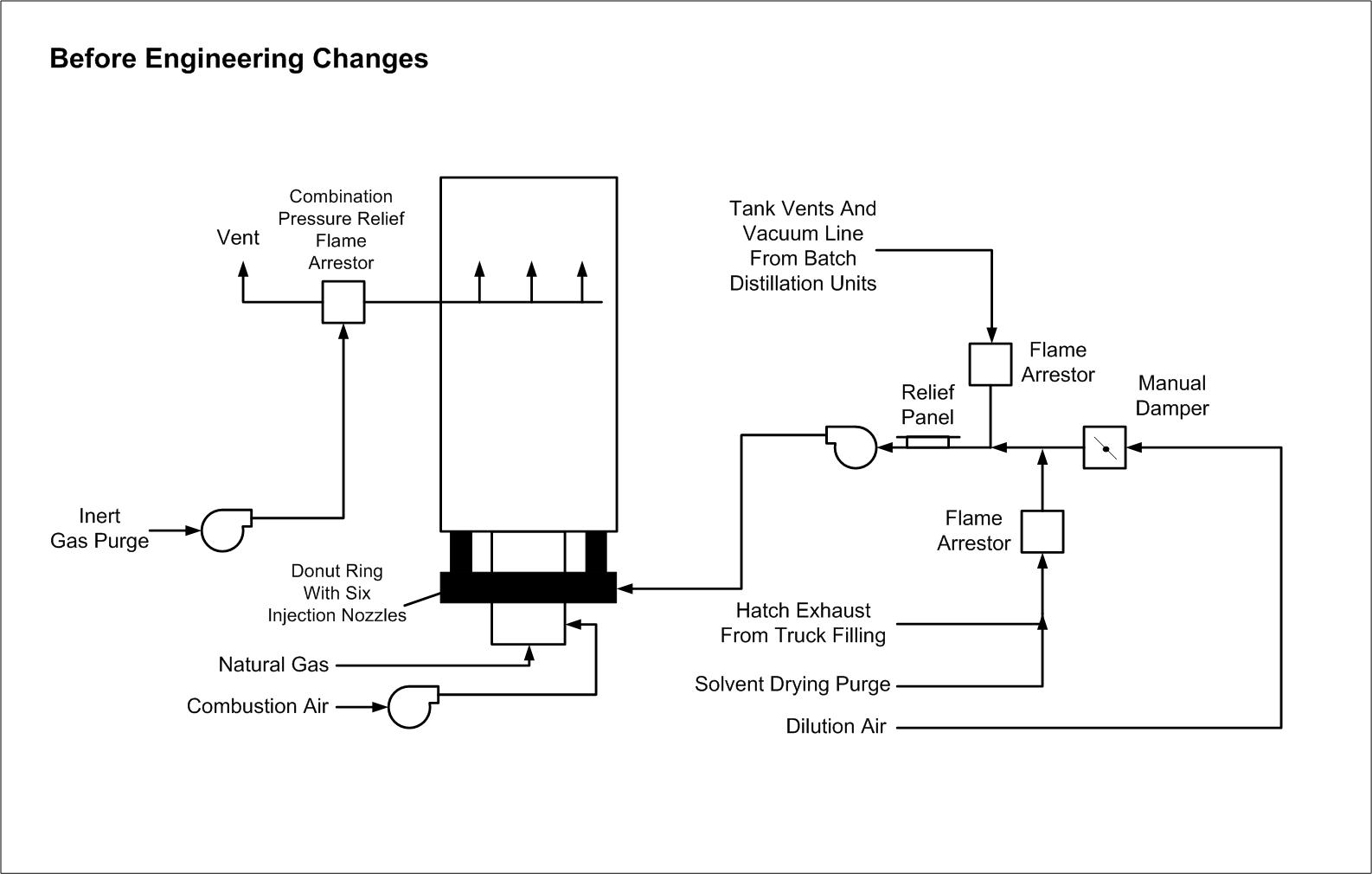 What is an oxidizer and how is it used